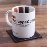 My Cuppa Coffee - How you Like it