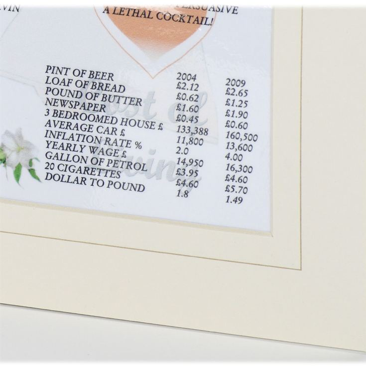 30th Anniversary (Pearl) Wedding Day Chart product image