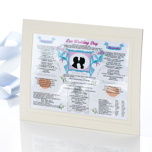 40th Anniversary (Ruby) Wedding Day Chart - Ruby Wedding Anniversary Gifts